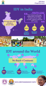 IDY 2016_Info-Poster